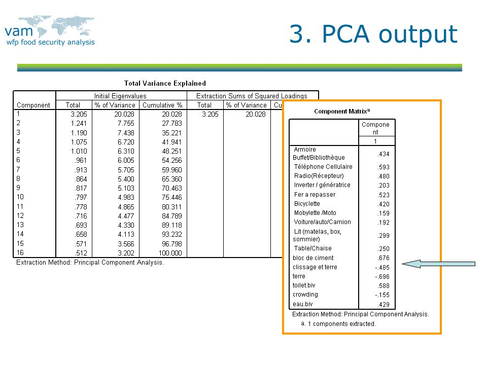3. PCA output In the example: -bloc the ciment -Clissage et terre
