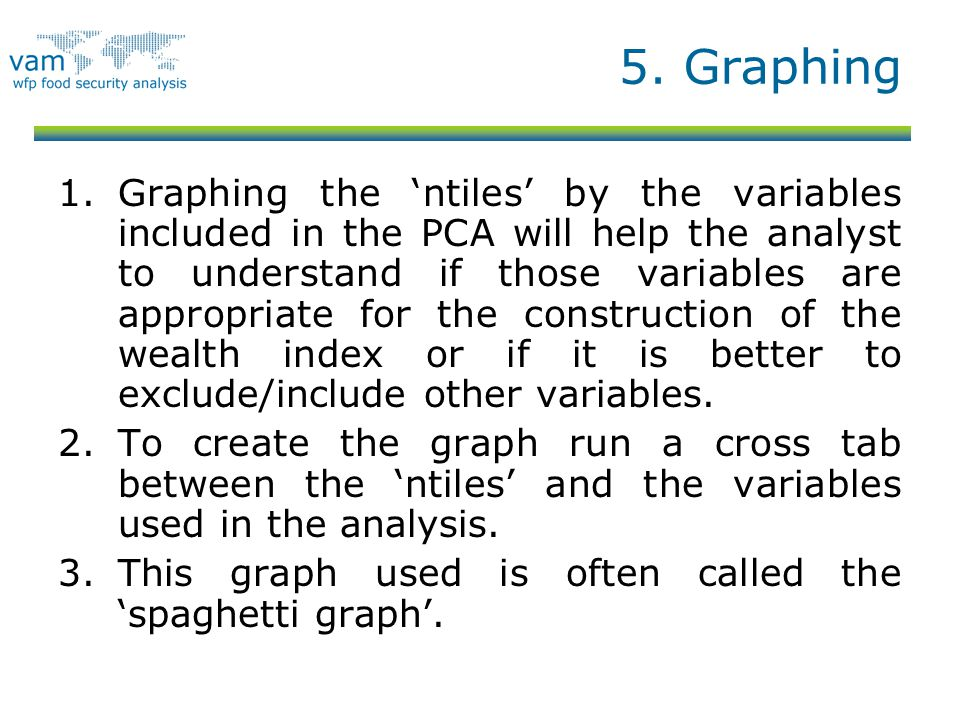 5. Graphing