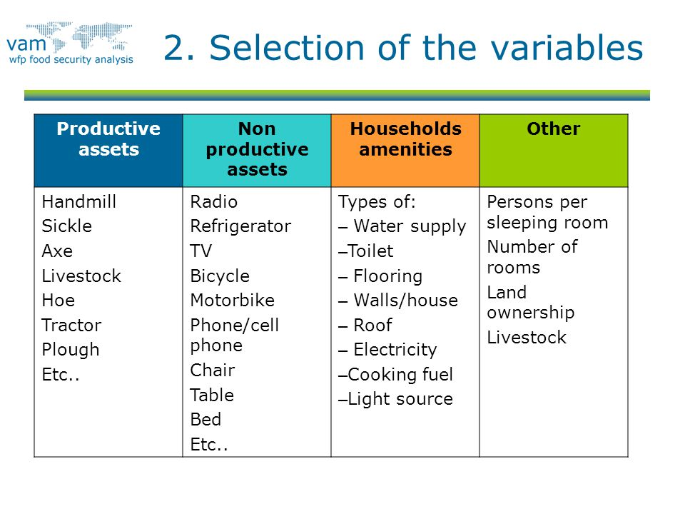 2. Selection of the variables
