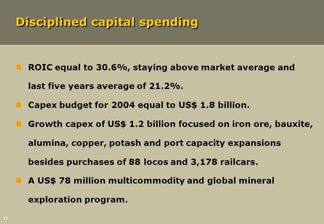 Disciplined capital spending