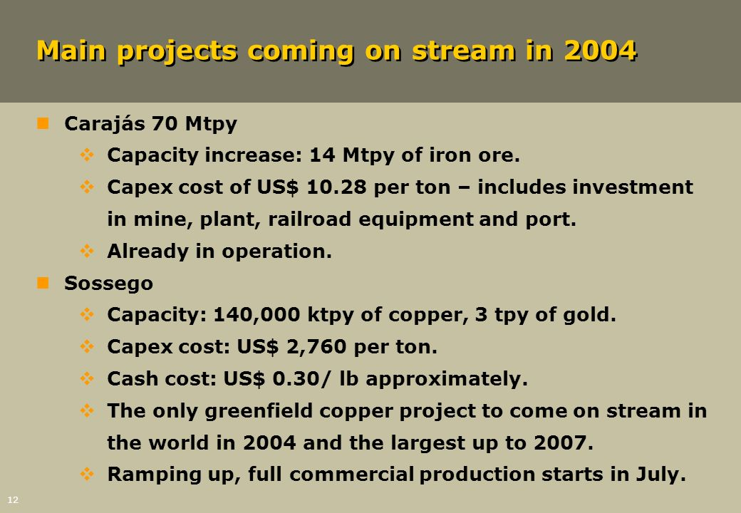 Main projects coming on stream in 2004