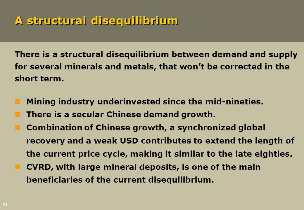 A structural disequilibrium