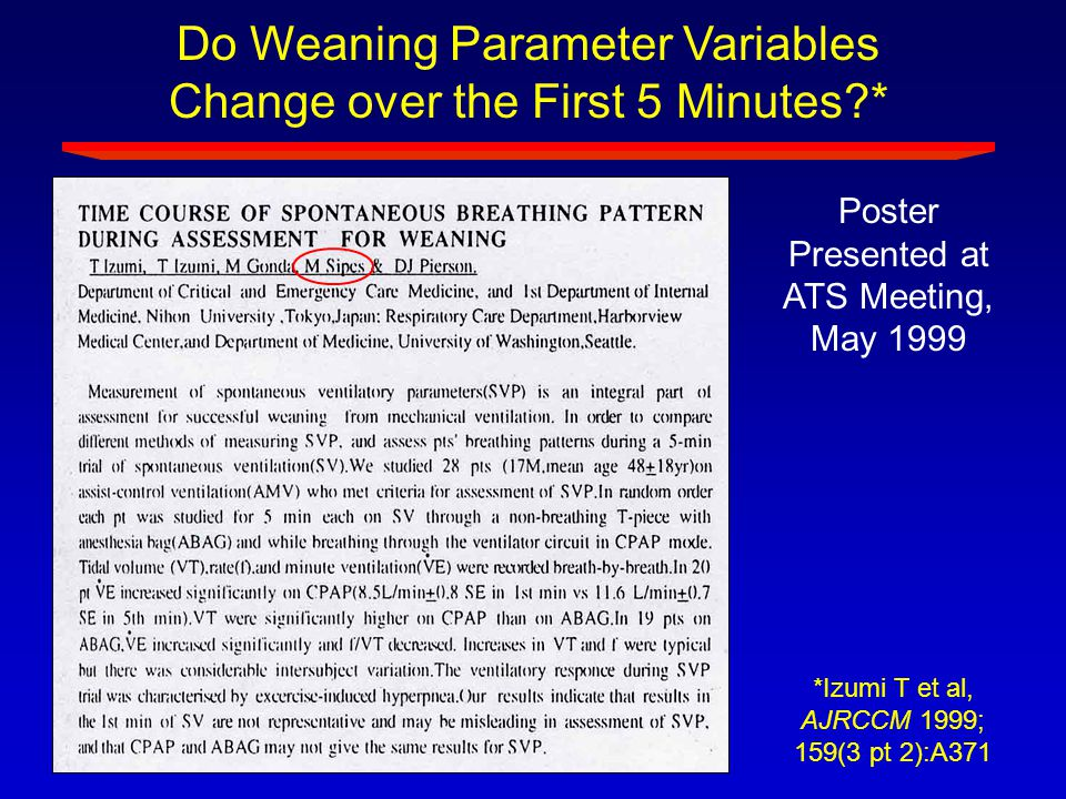 Do Weaning Parameter Variables Change over the First 5 Minutes *