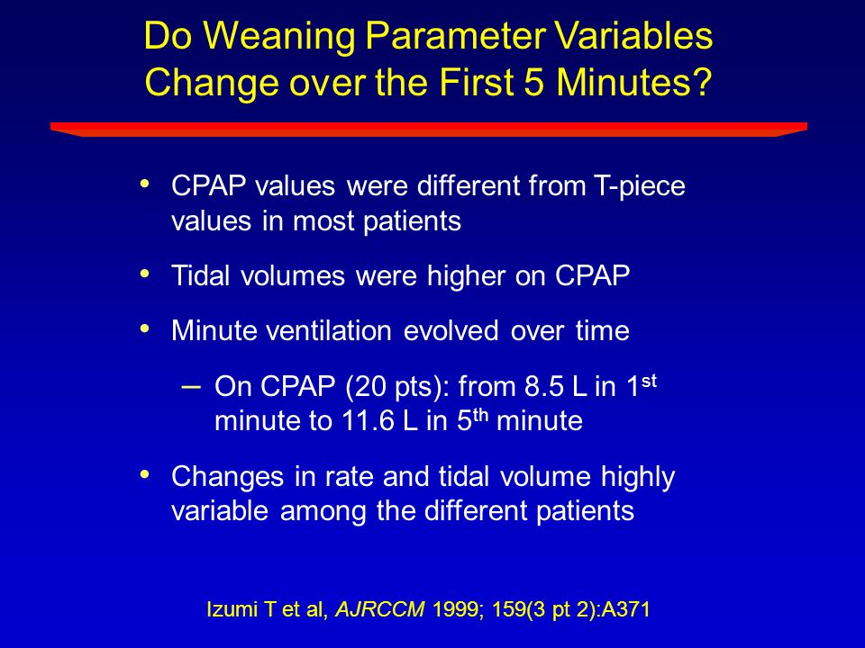 Do Weaning Parameter Variables Change over the First 5 Minutes