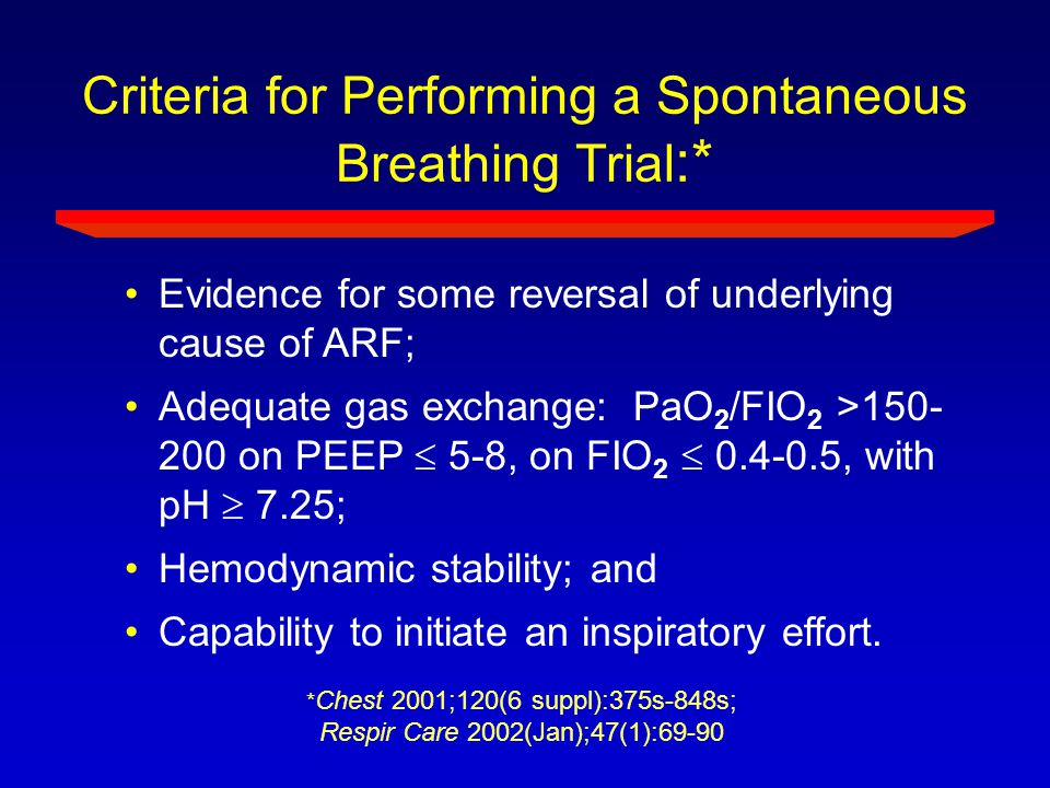 Criteria for Performing a Spontaneous Breathing Trial:*