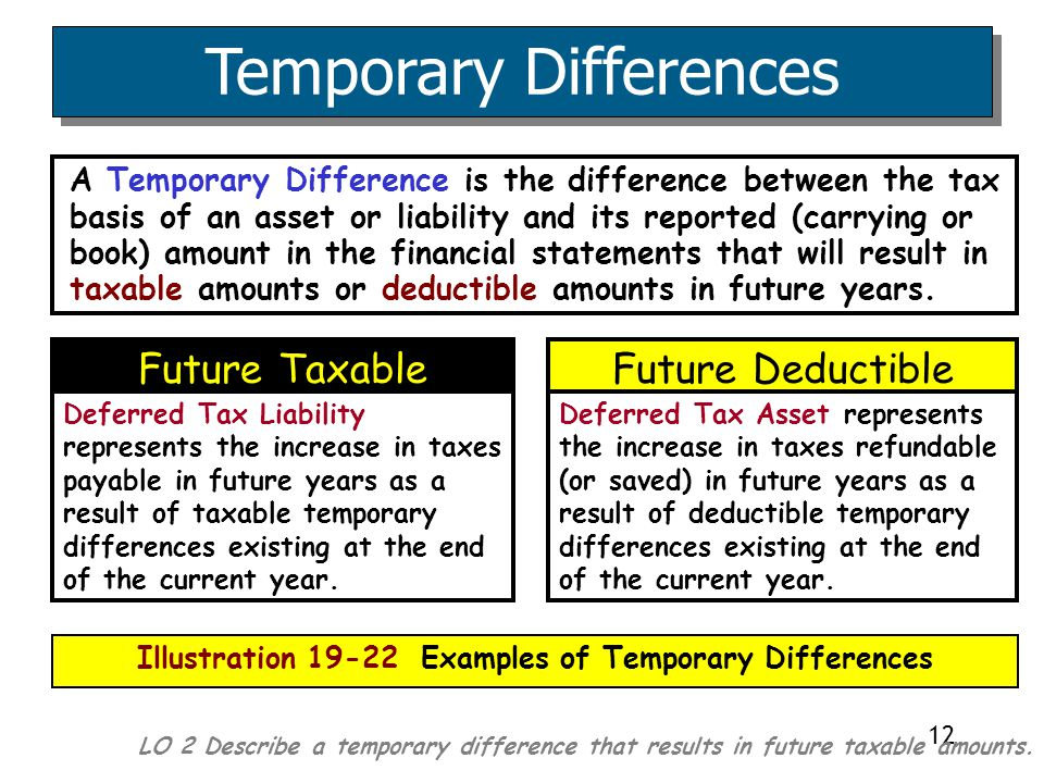 Illustration 19-22 Examples of Temporary Differences