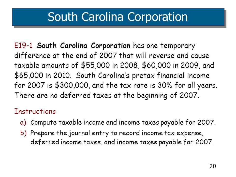 South Carolina Corporation