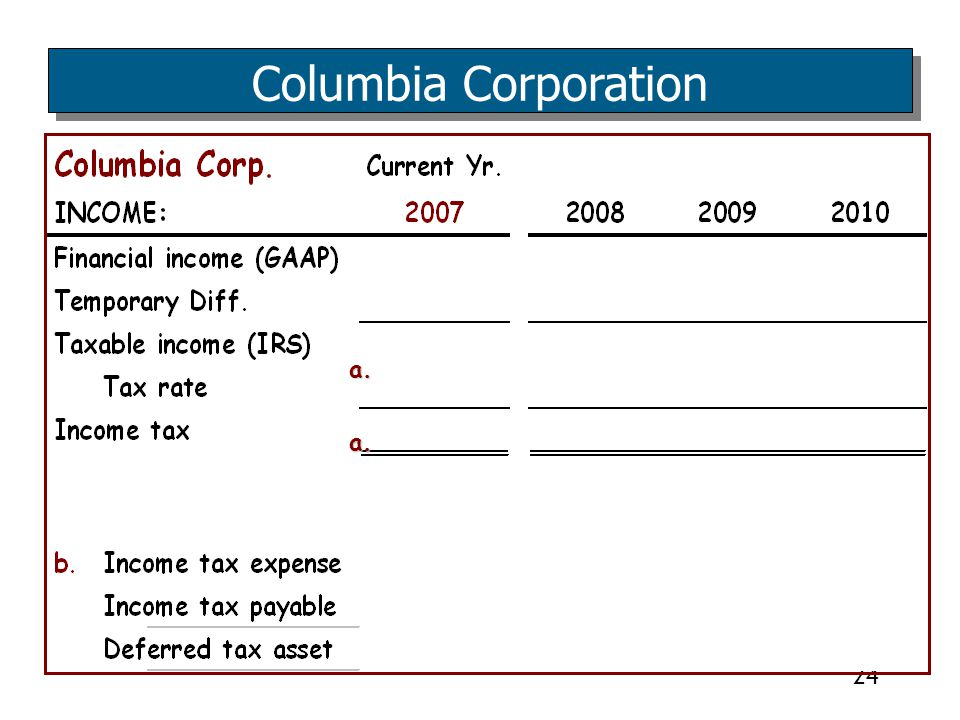 4/5/2017 Columbia Corporation a. a. BLANK ONLY FOR STUDENT VERSION