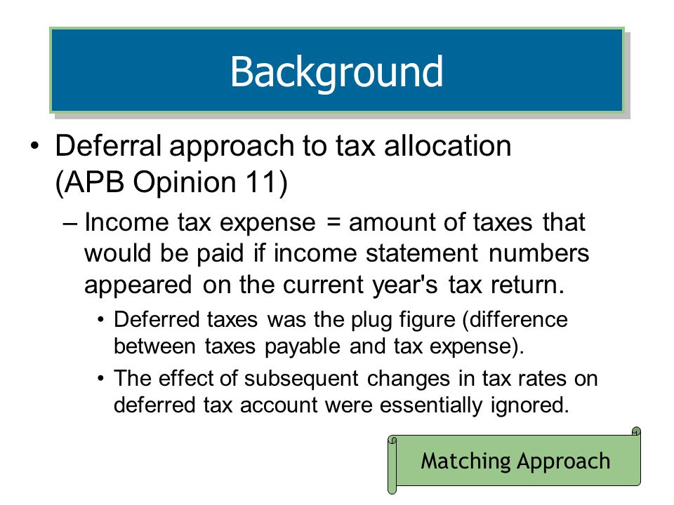 Background Deferral approach to tax allocation (APB Opinion 11)