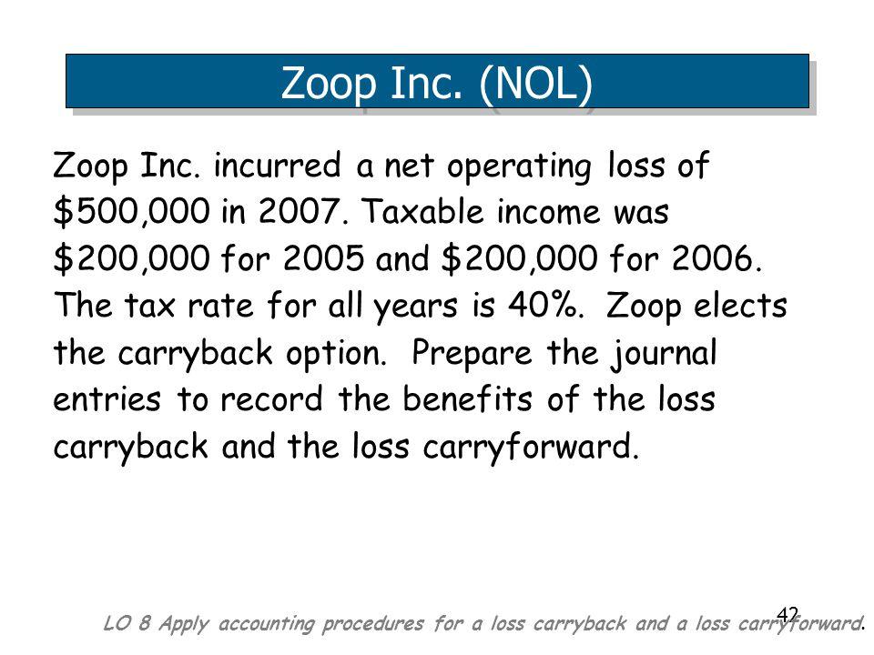 4/5/2017 Zoop Inc. (NOL)