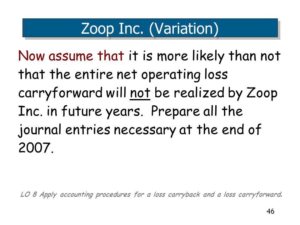 4/5/2017 Zoop Inc. (Variation)