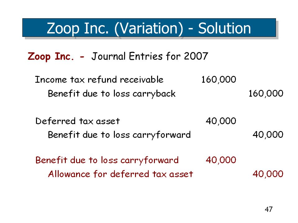 Zoop Inc. (Variation) - Solution