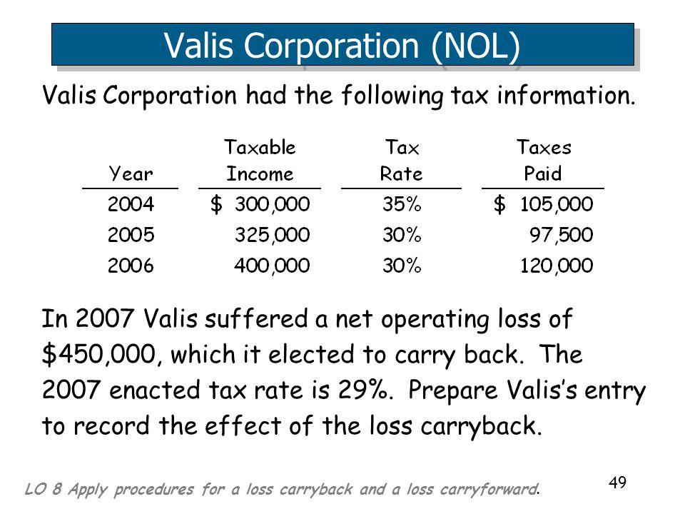 Valis Corporation (NOL)