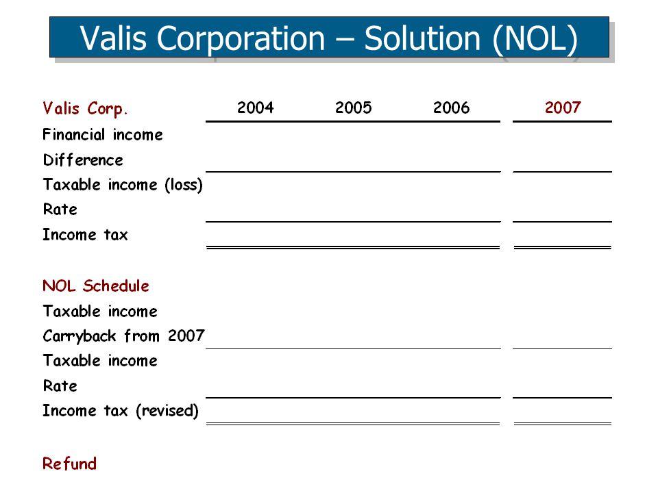 Valis Corporation – Solution (NOL)