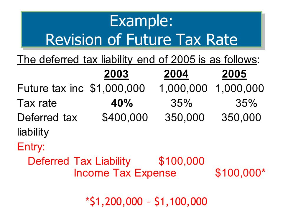Example: Revision of Future Tax Rate