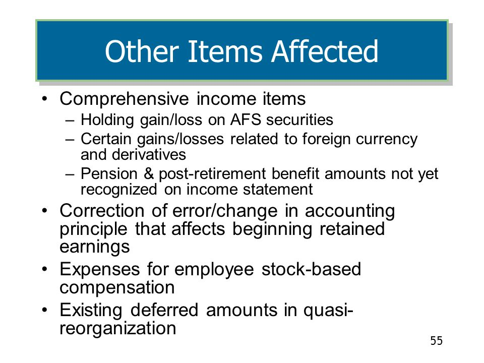 Other Items Affected Comprehensive income items