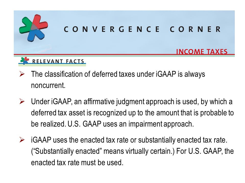 The classification of deferred taxes under iGAAP is always noncurrent.