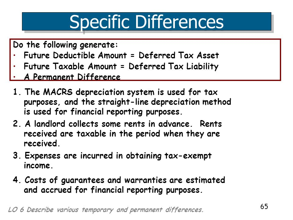 Specific Differences Do the following generate: