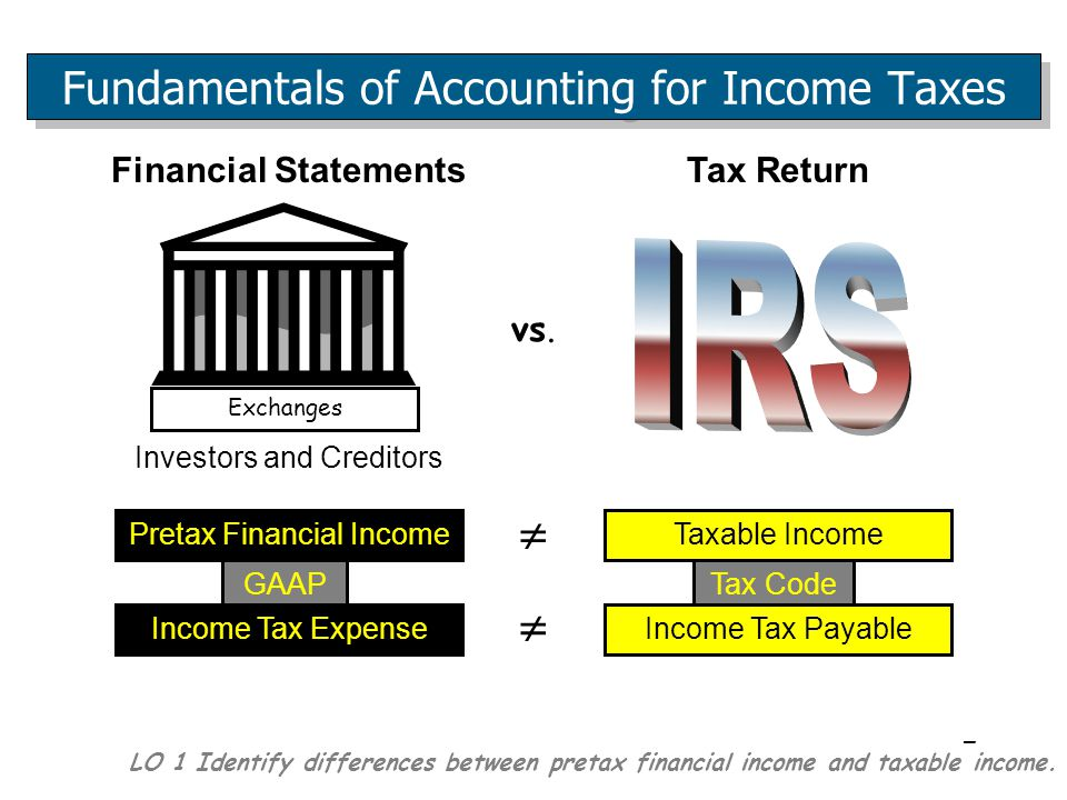 Image Result For Accounting For Tax Return
