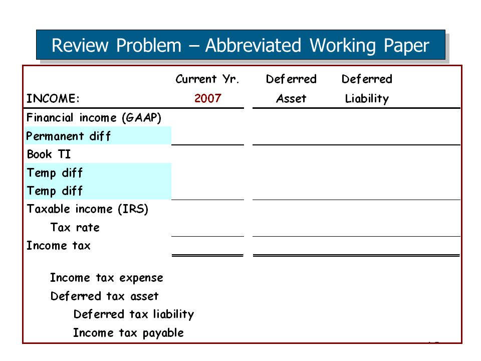 Review Problem – Abbreviated Working Paper