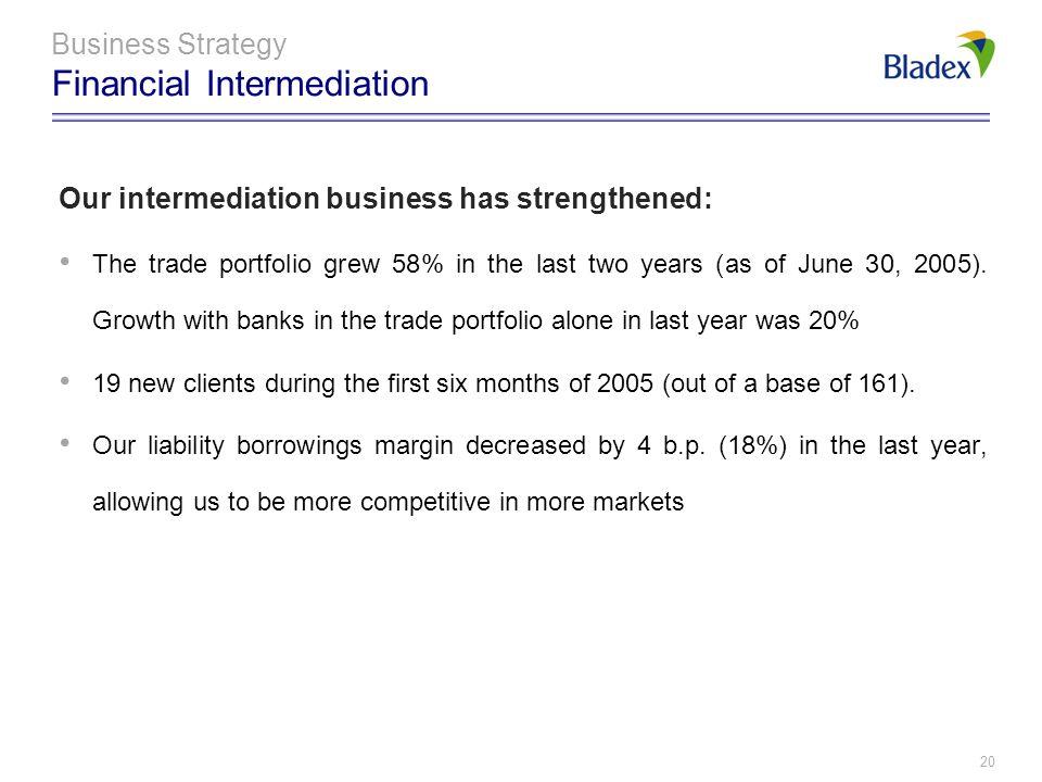 Business Strategy Financial Intermediation