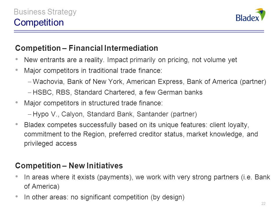 Business Strategy Competition