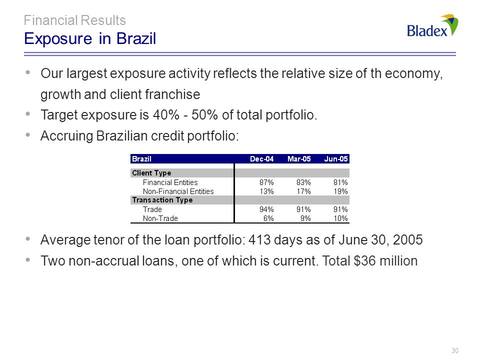 Financial Results Exposure in Brazil
