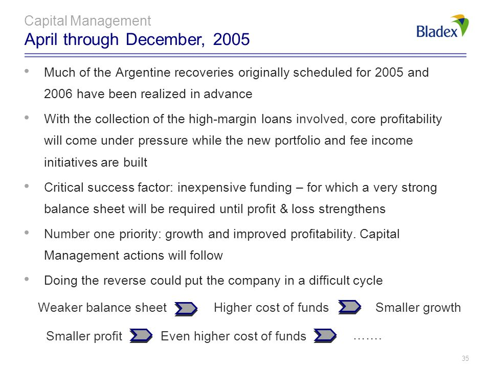 Capital Management April through December, 2005