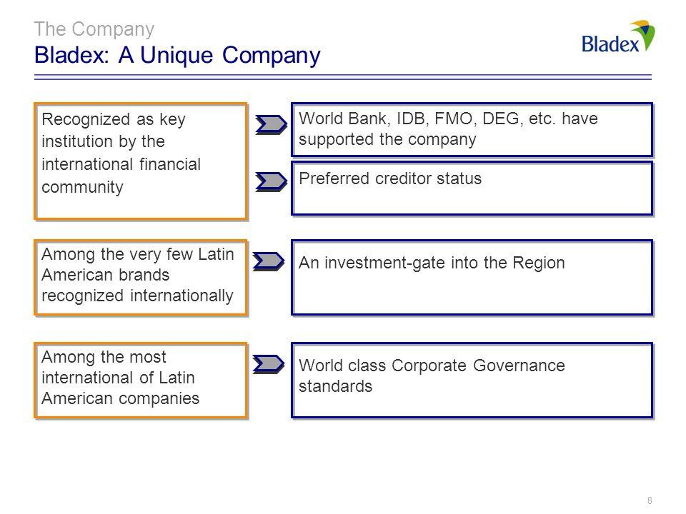 The Company Bladex: A Unique Company