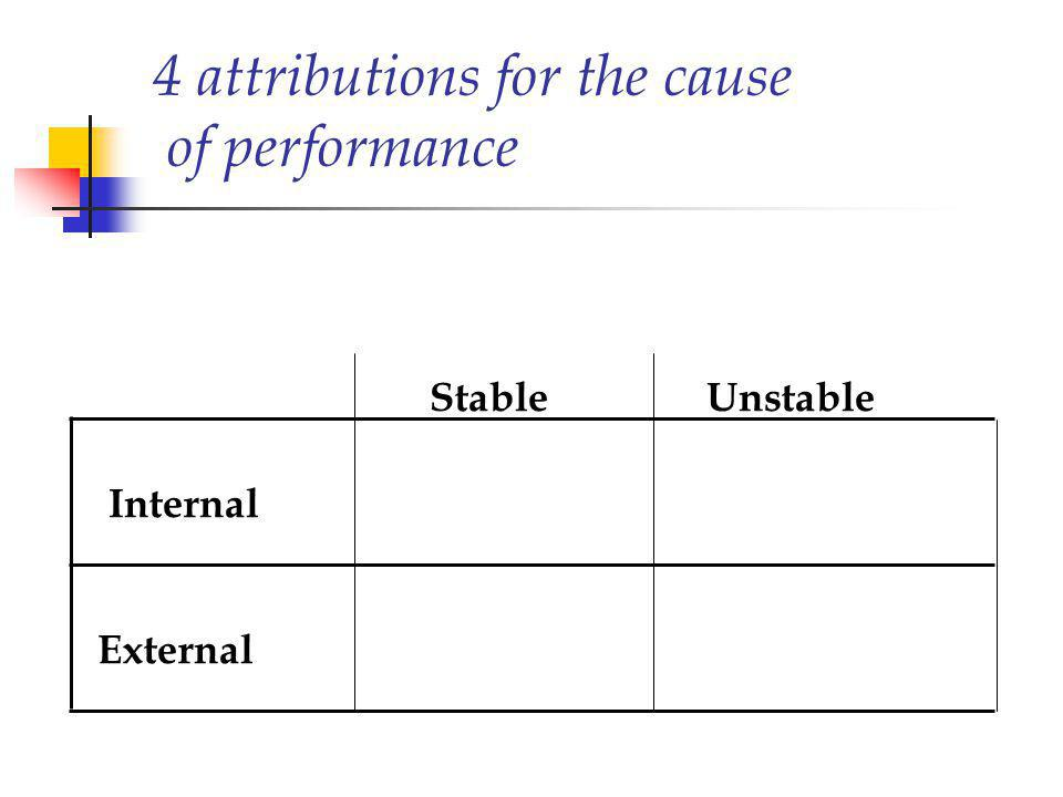 4 attributions for the cause of performance