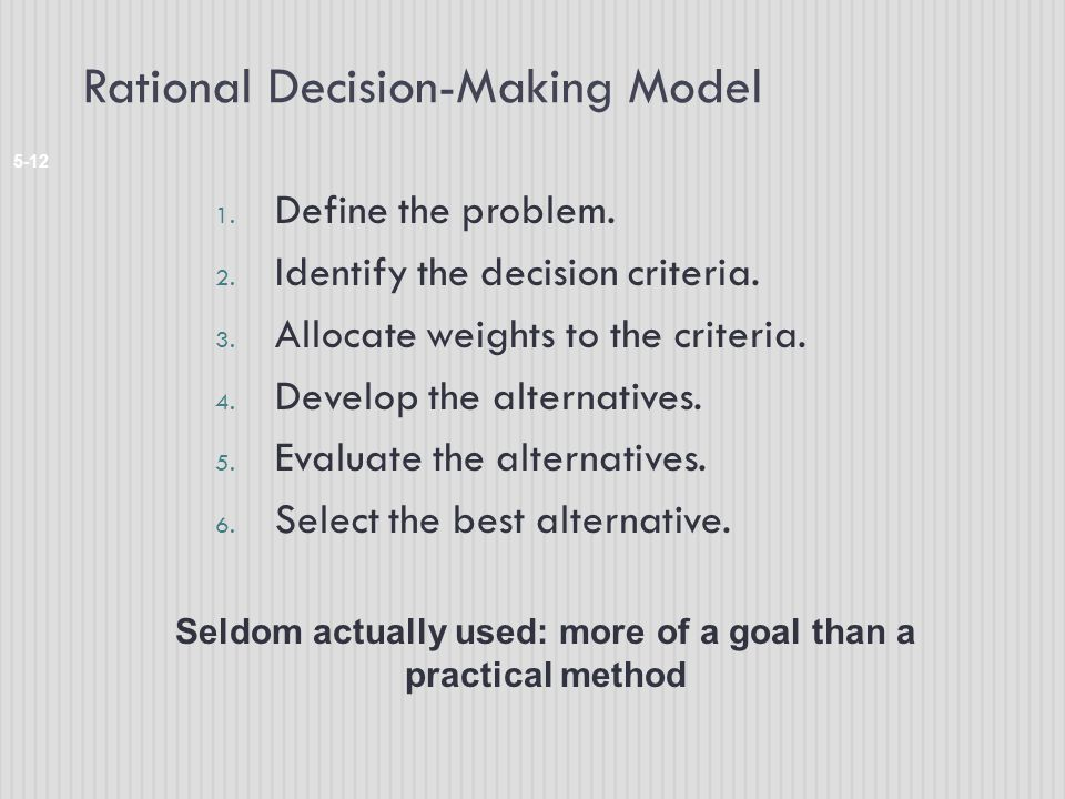 Rational Decision-Making Model