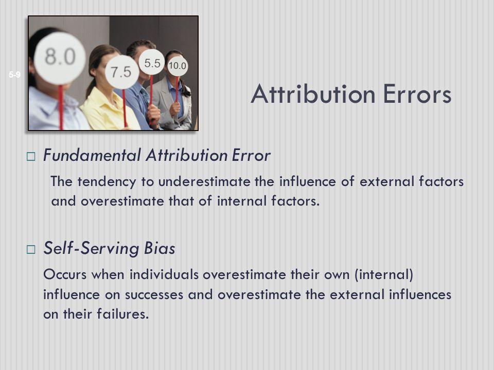 Attribution Errors Fundamental Attribution Error Self-Serving Bias