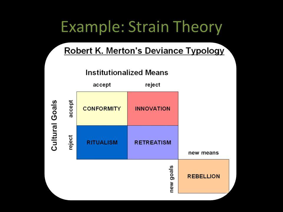 Example: Strain Theory