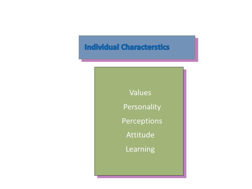 Individual Characterstics