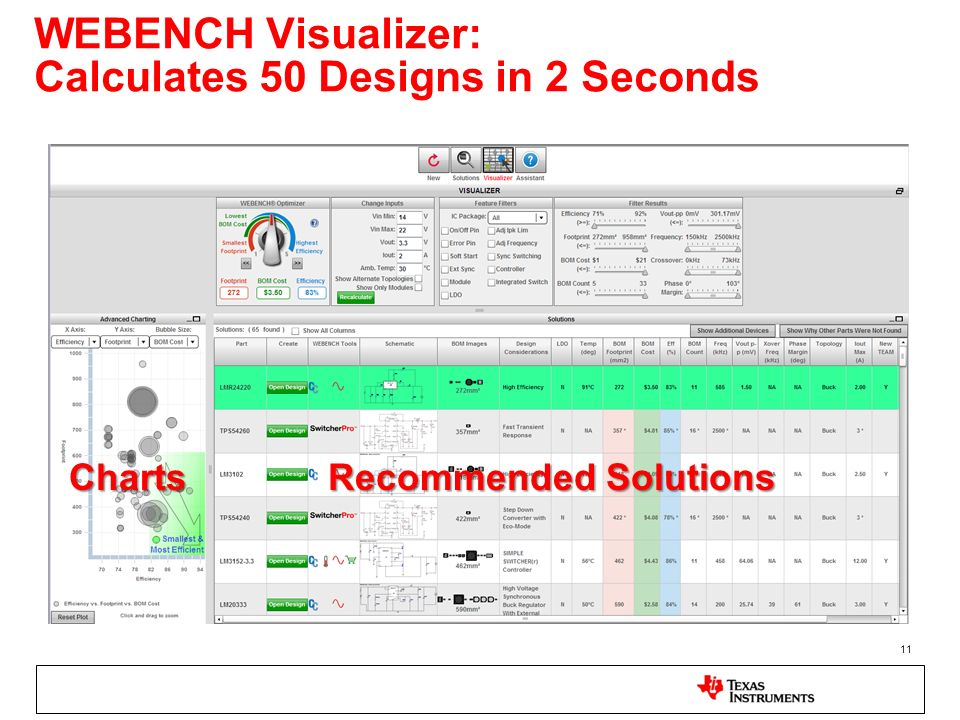WEBENCH Visualizer: Calculates 50 Designs in 2 Seconds