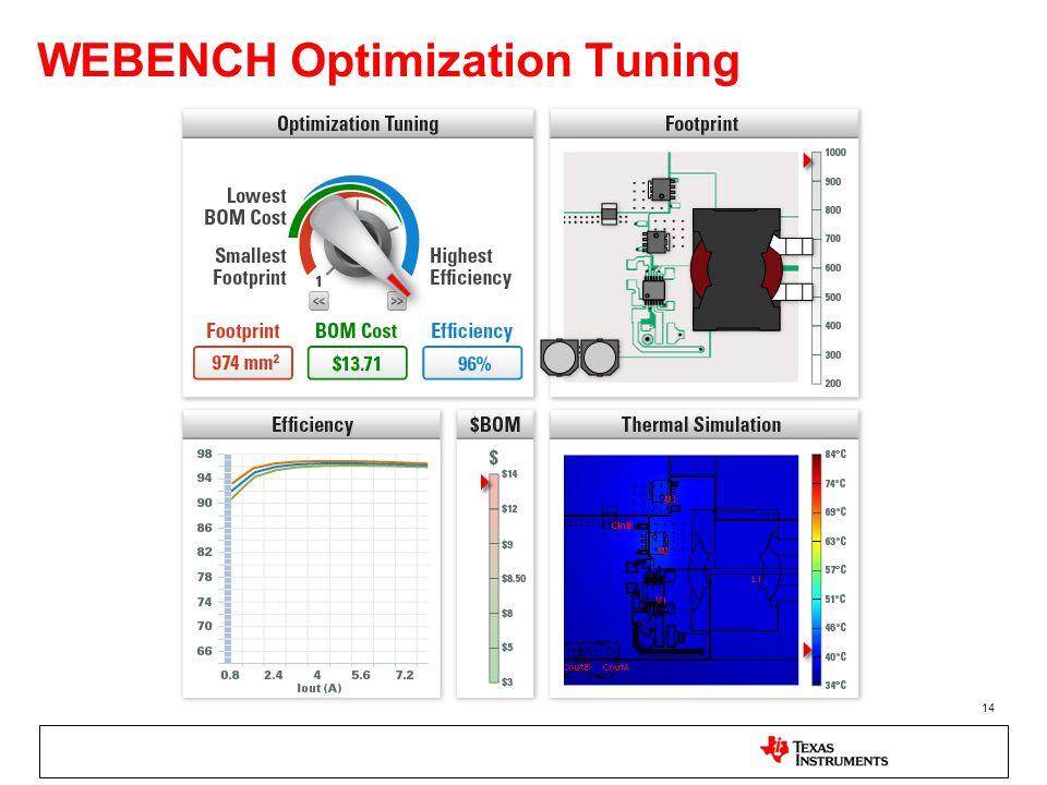 WEBENCH Optimization Tuning