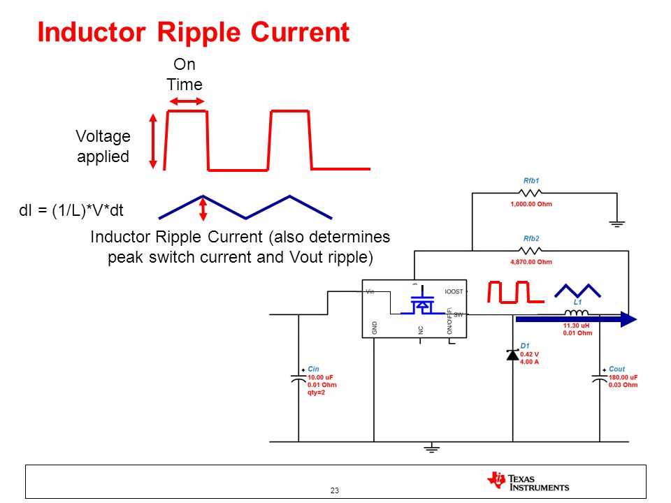 Inductor Ripple Current