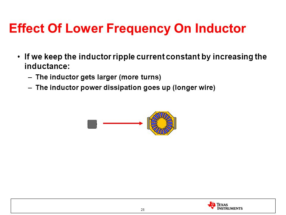 Effect Of Lower Frequency On Inductor