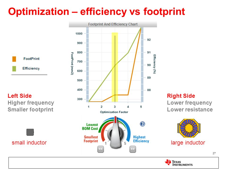 Optimization – efficiency vs footprint