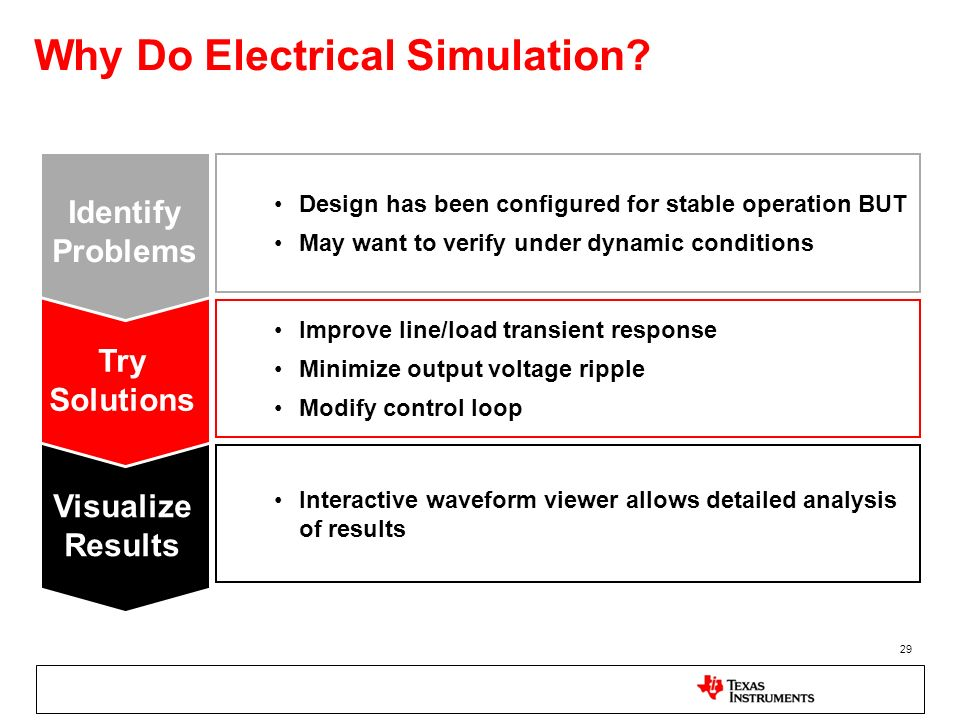 Why Do Electrical Simulation