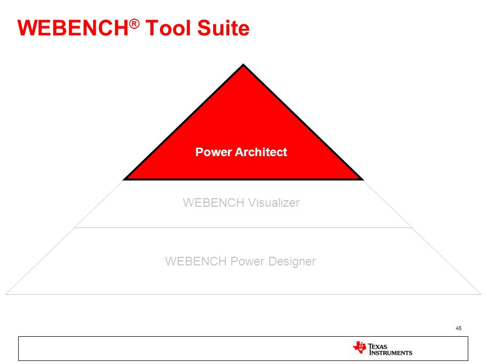 WEBENCH® Tool Suite Power Architect WEBENCH Visualizer