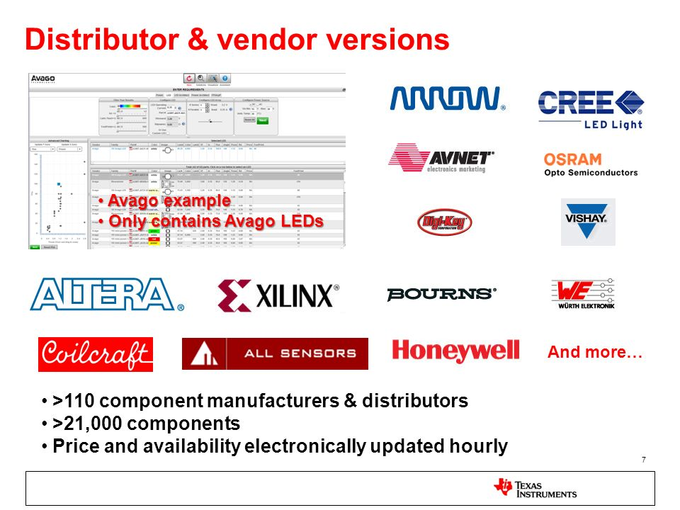 Distributor & vendor versions