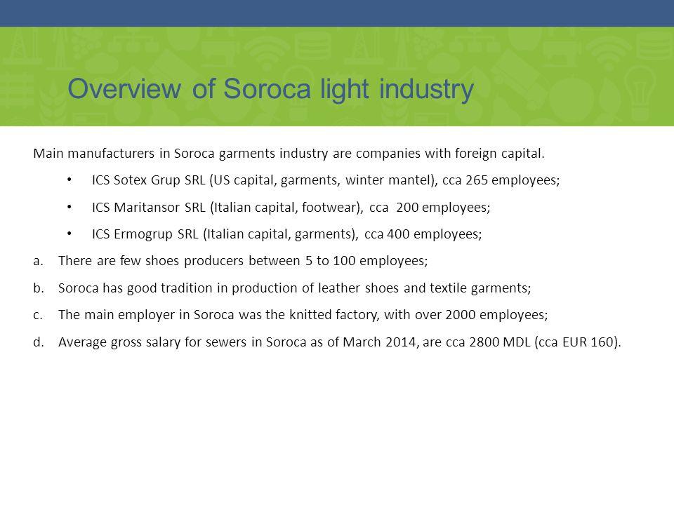 Overview of Soroca light industry
