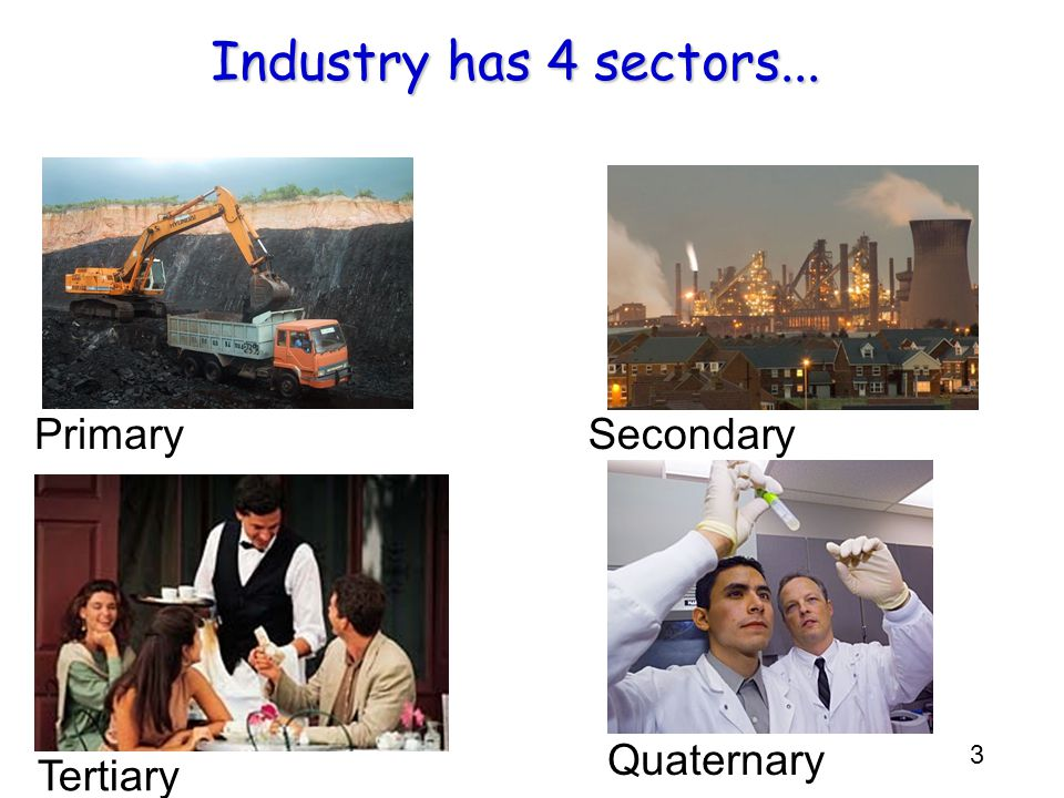 Industry has 4 sectors... Primary Secondary Quaternary Tertiary