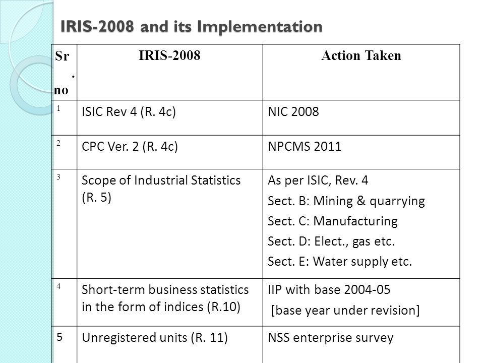 IRIS-2008 and its Implementation