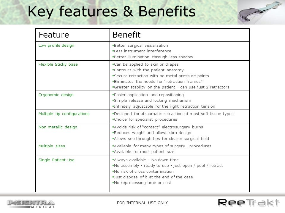 Key features & Benefits