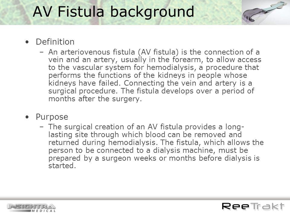 AV Fistula background Definition Purpose