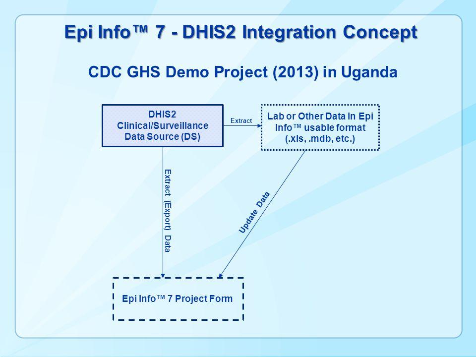 Epi Info™ 7 - DHIS2 Integration Concept