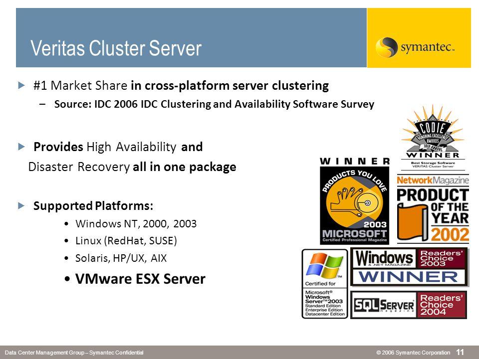 Veritas Cluster Server (VCS)