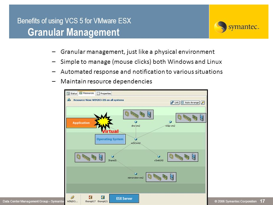 Benefits of using VCS 5 for VMware ESX Granular Management